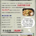 早稲田大学学生生協×民際センターのコラボ企画「ダルニーフェア」の結果ご報告