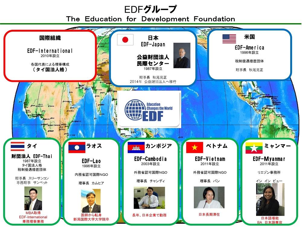 EDFグループ